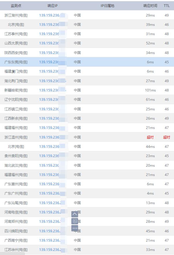 华为5M华东华南测试报告